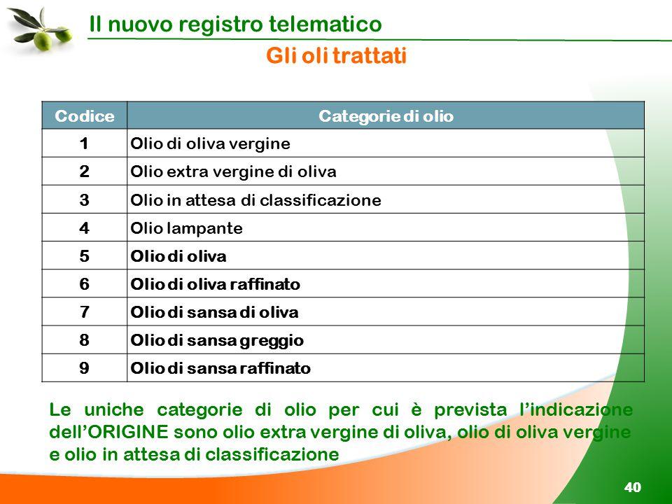 Il nuovo registro telematico 40 CodiceCategorie di olio 1Olio di oliva vergine 2Olio extra vergine di oliva 3Olio in attesa di classificazione 4Olio l