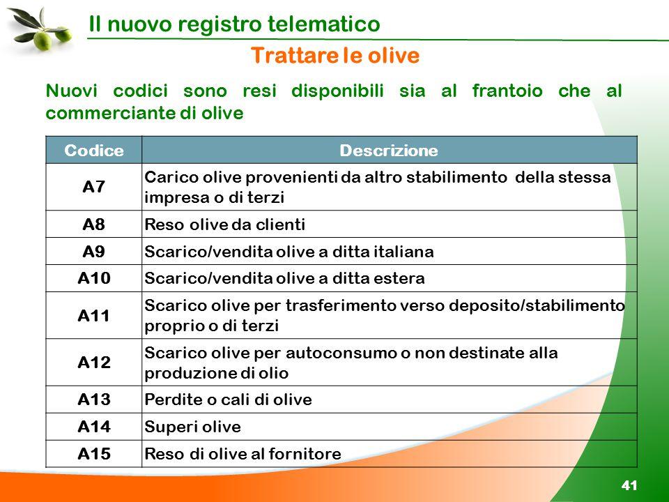 Il nuovo registro telematico 41 CodiceDescrizione A7 Carico olive provenienti da altro stabilimento della stessa impresa o di terzi A8Reso olive da cl