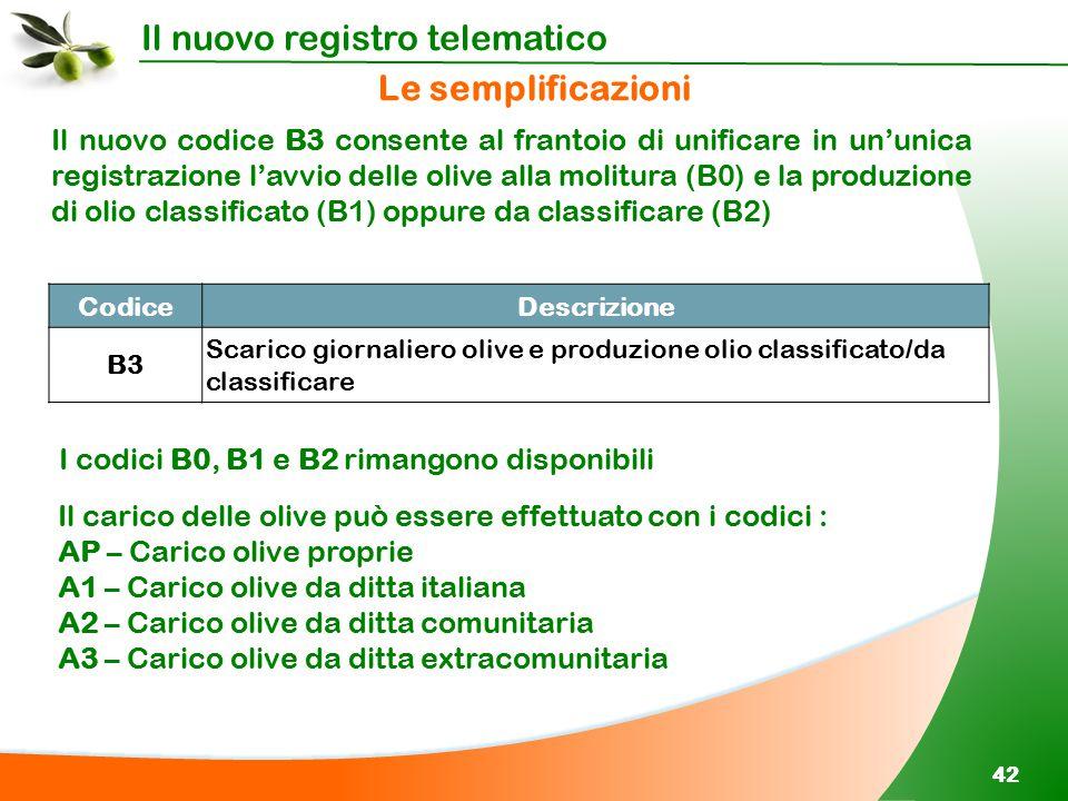 Il nuovo registro telematico 42 CodiceDescrizione B3 Scarico giornaliero olive e produzione olio classificato/da classificare Il nuovo codice B3 conse