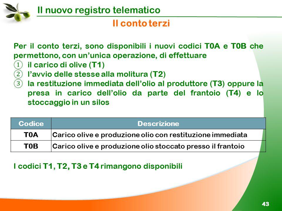 Il nuovo registro telematico 43 CodiceDescrizione T0ACarico olive e produzione olio con restituzione immediata T0BCarico olive e produzione olio stocc