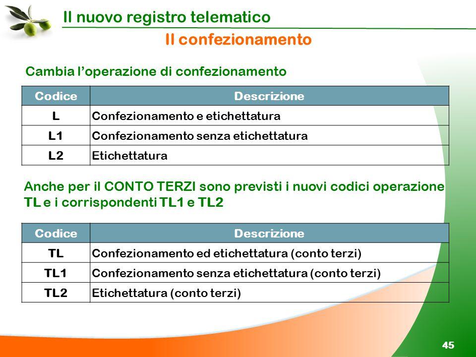 Il nuovo registro telematico 45 CodiceDescrizione LConfezionamento e etichettatura L1Confezionamento senza etichettatura L2Etichettatura Cambia l'oper