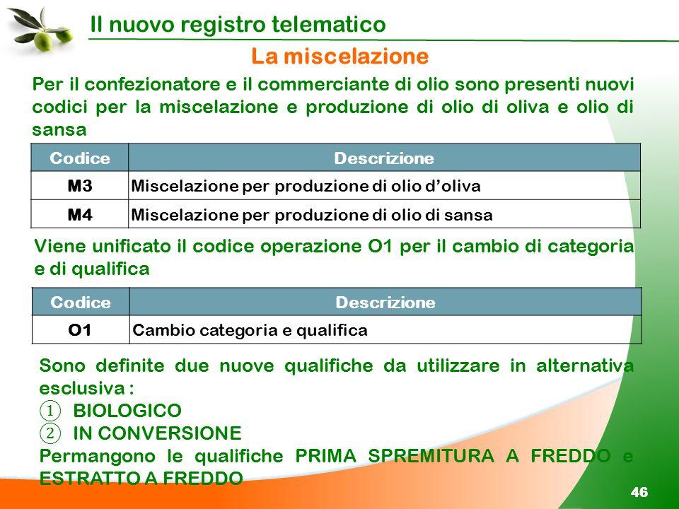 Il nuovo registro telematico 46 CodiceDescrizione M3Miscelazione per produzione di olio d'oliva M4Miscelazione per produzione di olio di sansa Per il