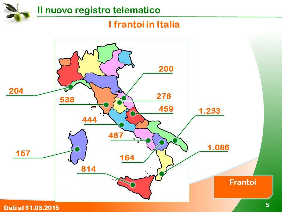 Il nuovo registro telematico 55 1.233 1.086 814 538 487 444 459 278 204 200 164 157 Dati al 31.03.2015 Frantoi I frantoi in Italia