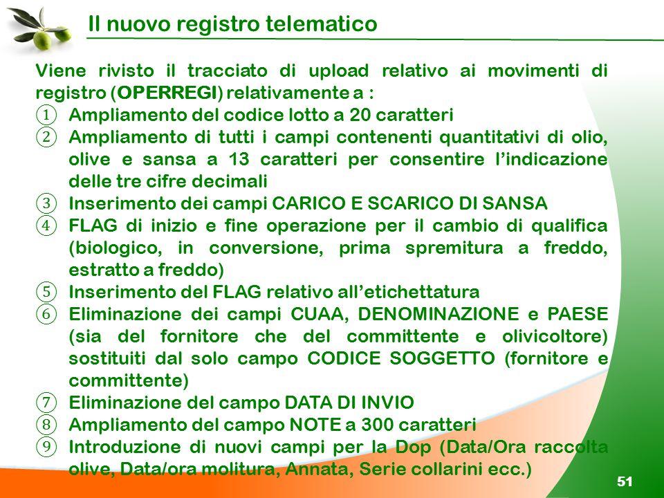 Il nuovo registro telematico 51 Viene rivisto il tracciato di upload relativo ai movimenti di registro (OPERREGI) relativamente a : ① Ampliamento del
