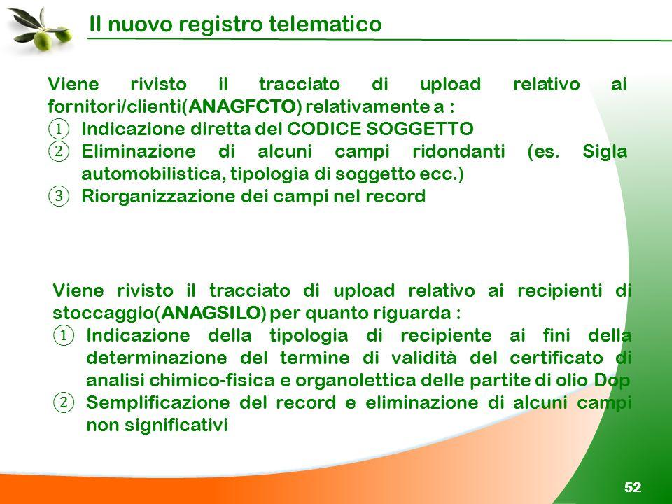 Il nuovo registro telematico 52 Viene rivisto il tracciato di upload relativo ai fornitori/clienti(ANAGFCTO) relativamente a : ① Indicazione diretta d