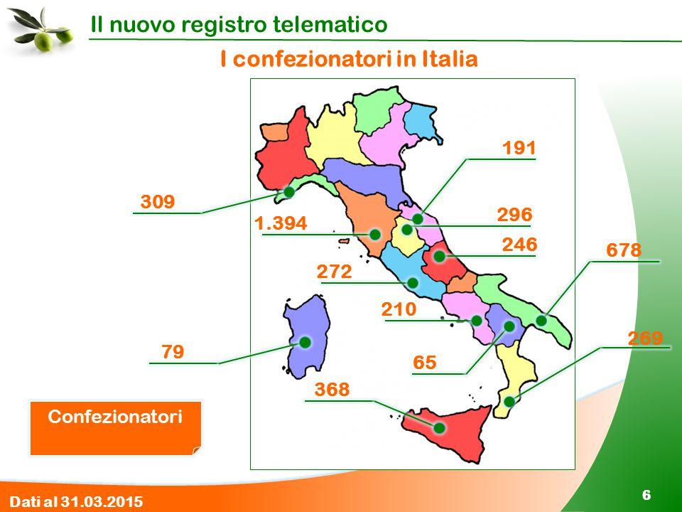 Il nuovo registro telematico 66 678 269 368 1.394 210 272 246 296 309 191 65 79 Dati al 31.03.2015 Confezionatori I confezionatori in Italia