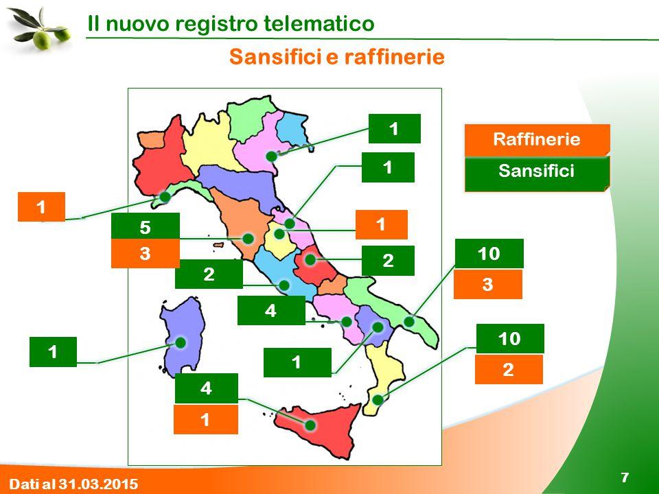 Il nuovo registro telematico 77 10 4 5 4 2 2 1 1 1 1 1 Dati al 31.03.2015 Sansifici Raffinerie 1 2 3 3 Sansifici e raffinerie 1