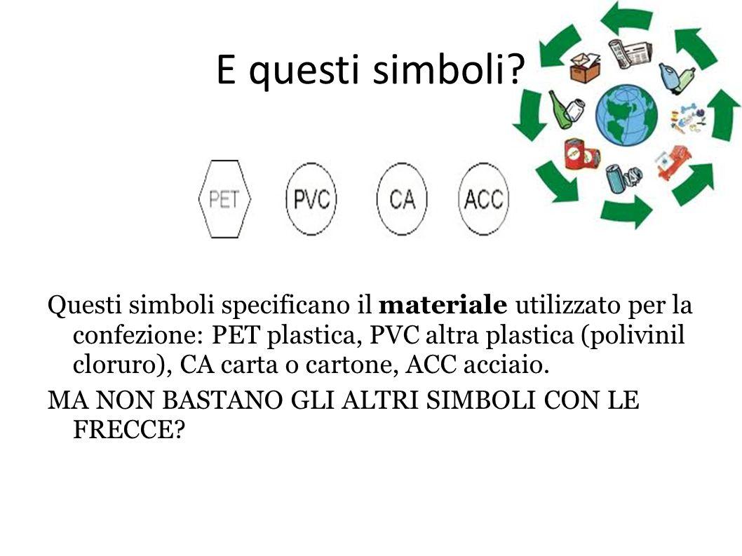 E questi simboli? Questi simboli specificano il materiale utilizzato per la confezione: PET plastica, PVC altra plastica (polivinil cloruro), CA carta
