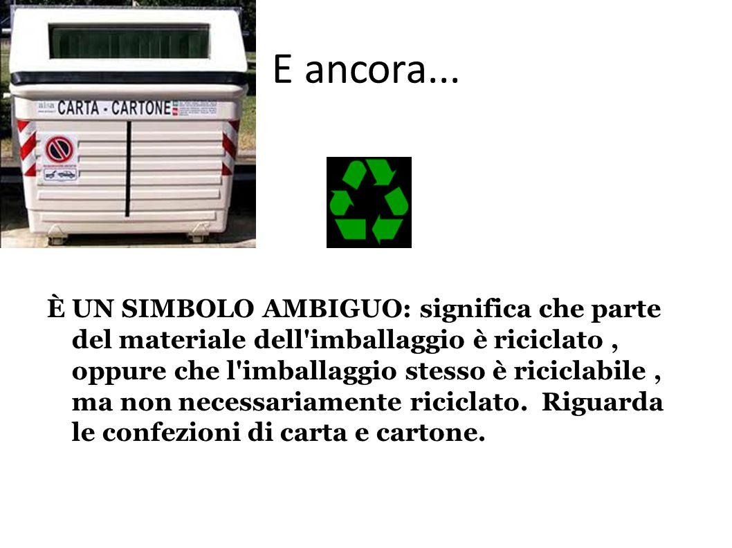 E ancora... È UN SIMBOLO AMBIGUO: significa che parte del materiale dell'imballaggio è riciclato, oppure che l'imballaggio stesso è riciclabile, ma no