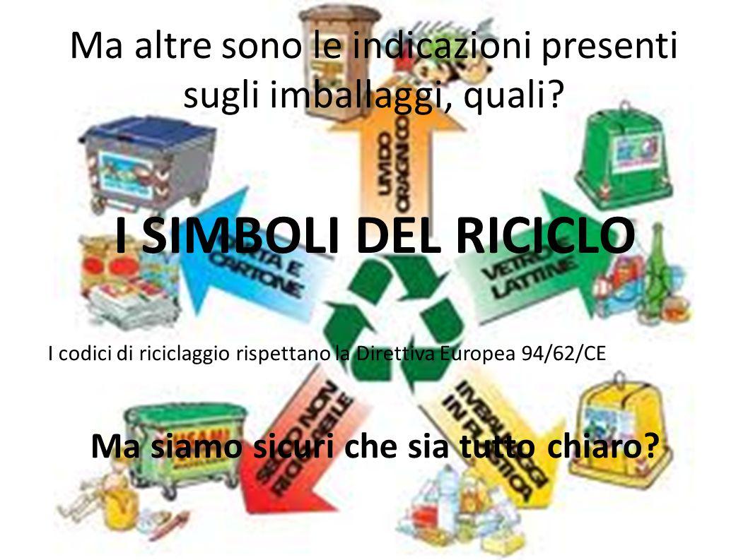 Ma altre sono le indicazioni presenti sugli imballaggi, quali? I SIMBOLI DEL RICICLO I codici di riciclaggio rispettano la Direttiva Europea 94/62/CE