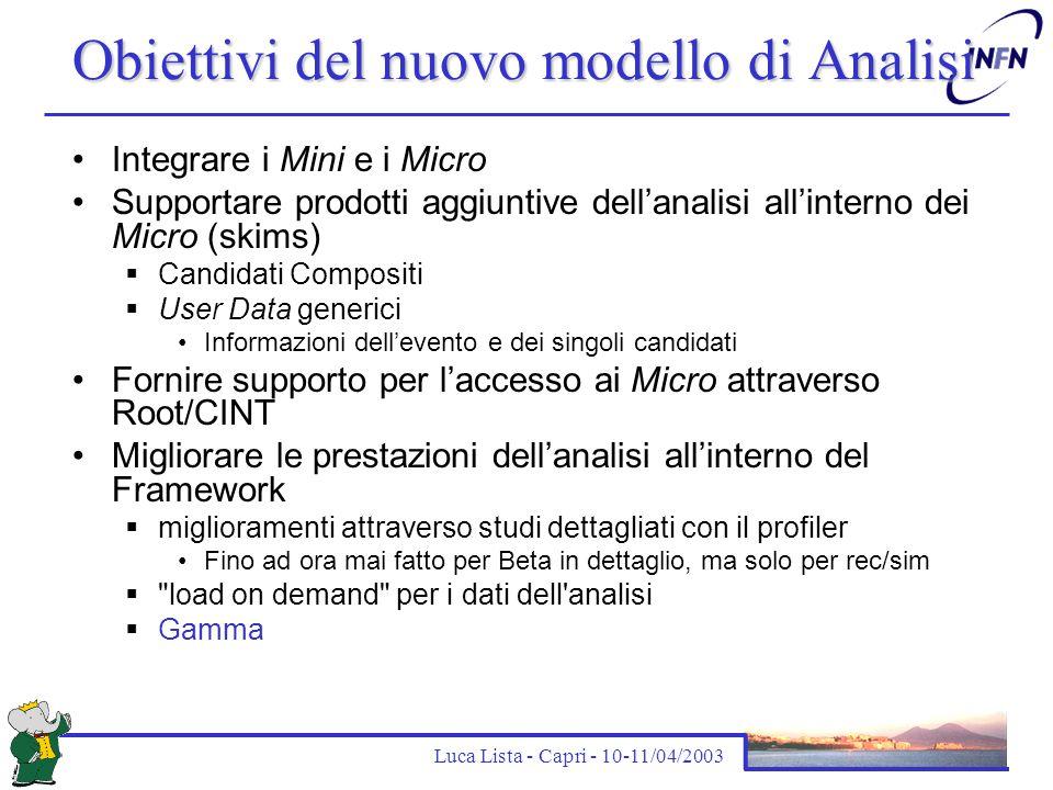 Luca Lista - Capri - 10-11/04/2003 Obiettivi del nuovo modello di Analisi Integrare i Mini e i Micro Supportare prodotti aggiuntive dell'analisi all'i