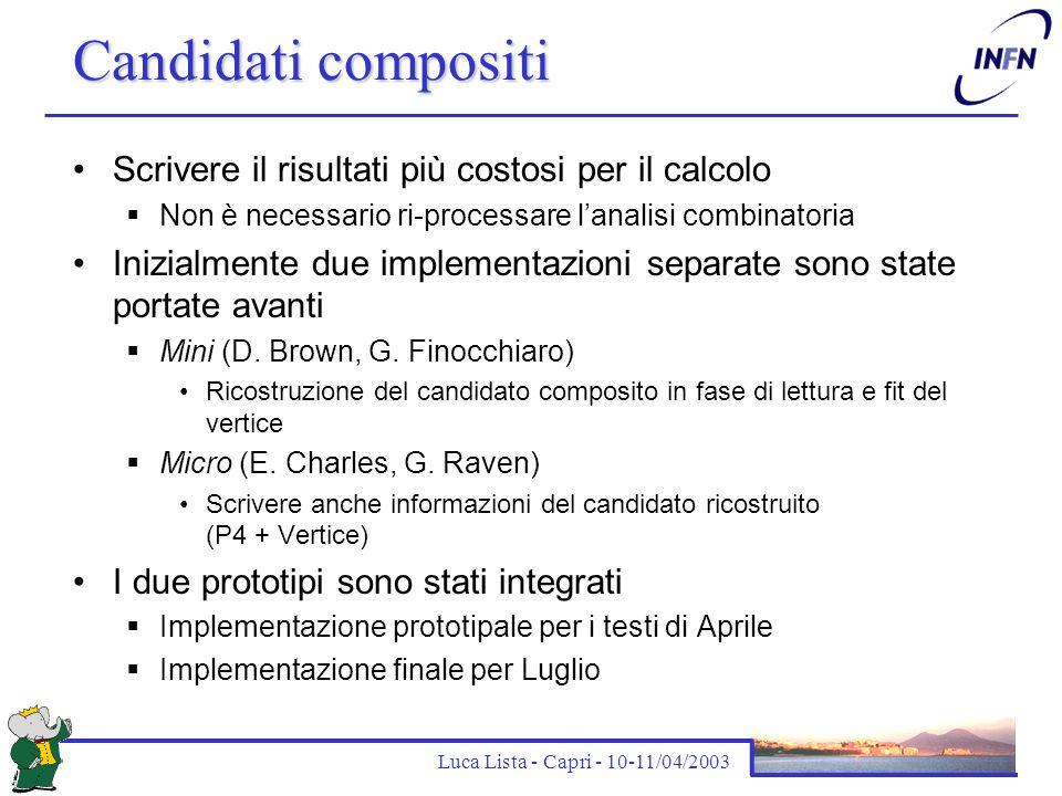 Luca Lista - Capri - 10-11/04/2003 Candidati compositi Scrivere il risultati più costosi per il calcolo  Non è necessario ri-processare l'analisi com