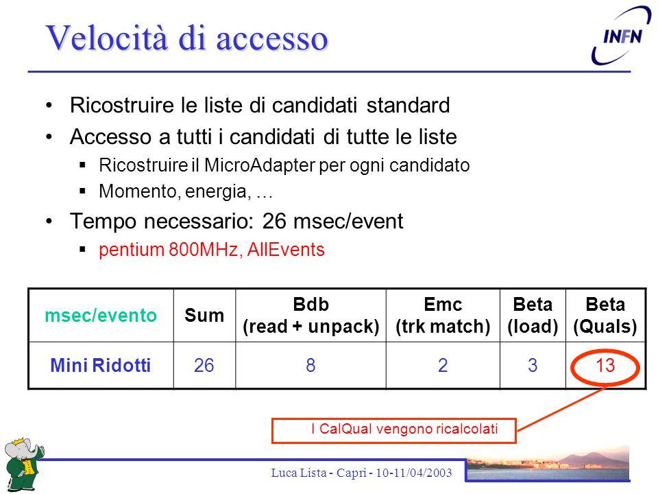 Luca Lista - Capri - 10-11/04/2003 Velocità di accesso Ricostruire le liste di candidati standard Accesso a tutti i candidati di tutte le liste  Rico