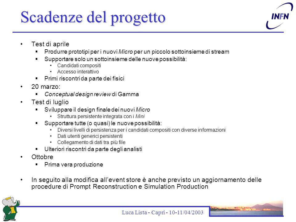 Luca Lista - Capri - 10-11/04/2003 Scadenze del progetto Test di aprile  Produrre prototipi per i nuovi Micro per un piccolo sottoinsieme di stream 