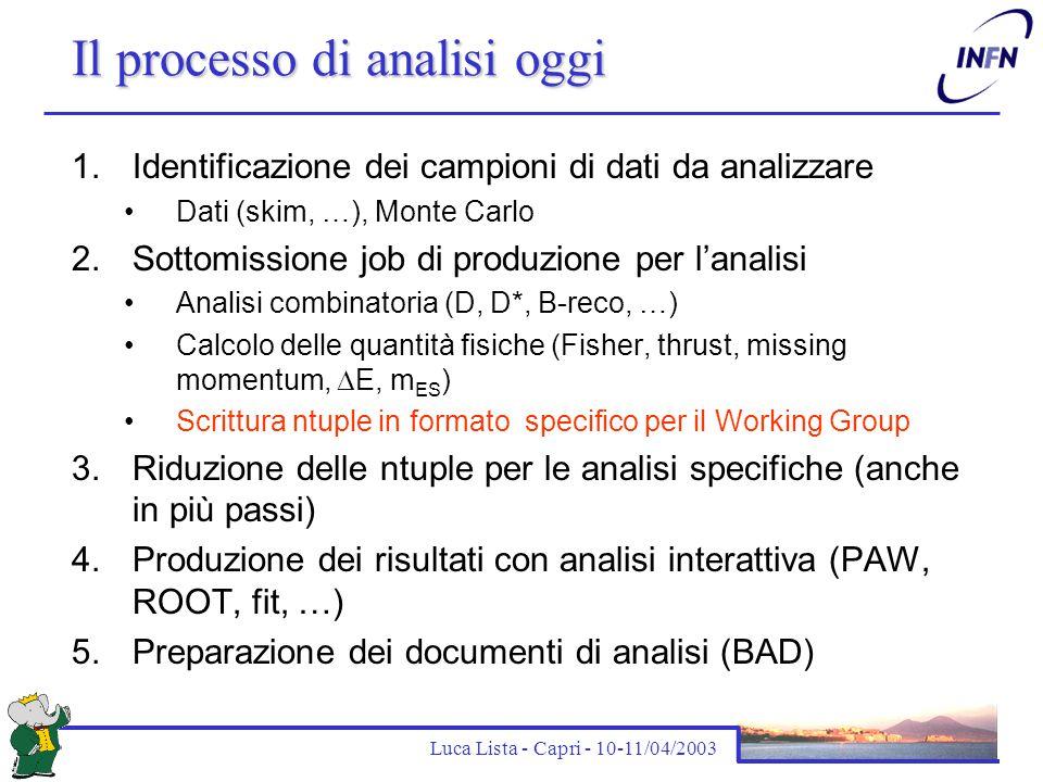 Luca Lista - Capri - 10-11/04/2003 Il processo di analisi oggi 1.Identificazione dei campioni di dati da analizzare Dati (skim, …), Monte Carlo 2.Sott