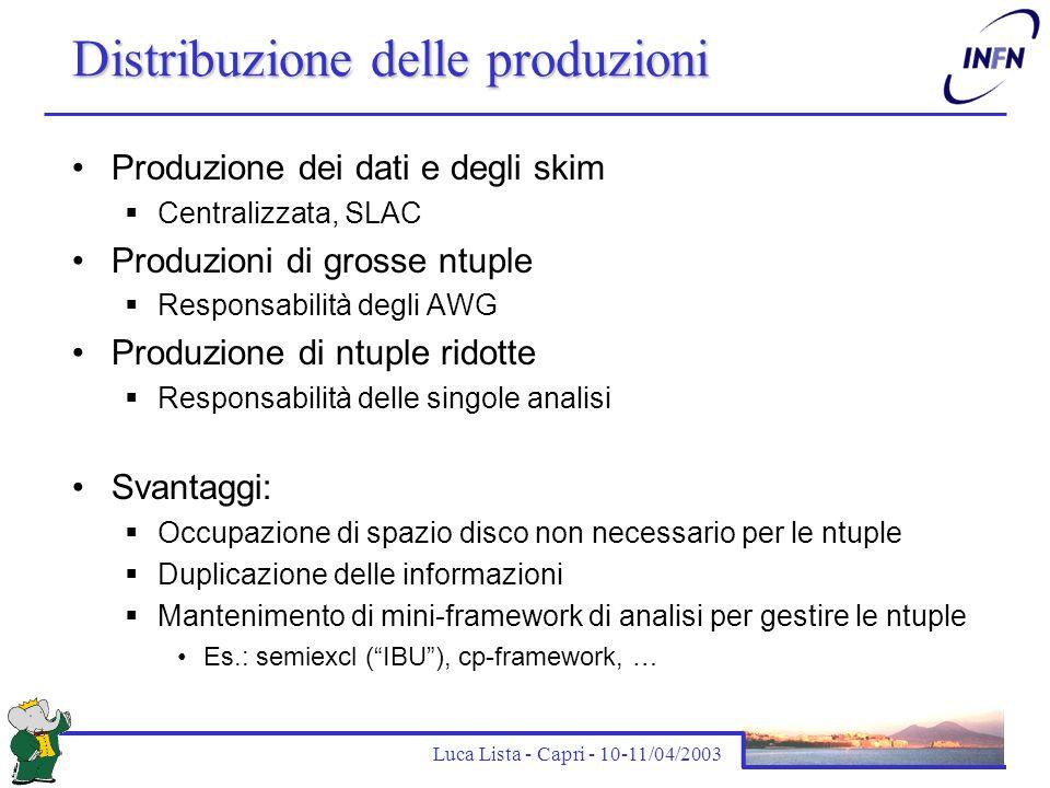 Luca Lista - Capri - 10-11/04/2003 Distribuzione delle produzioni Produzione dei dati e degli skim  Centralizzata, SLAC Produzioni di grosse ntuple 