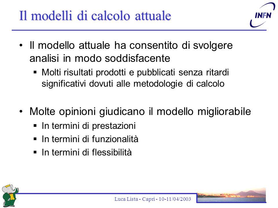 Luca Lista - Capri - 10-11/04/2003 Il modelli di calcolo attuale Il modello attuale ha consentito di svolgere analisi in modo soddisfacente  Molti ri