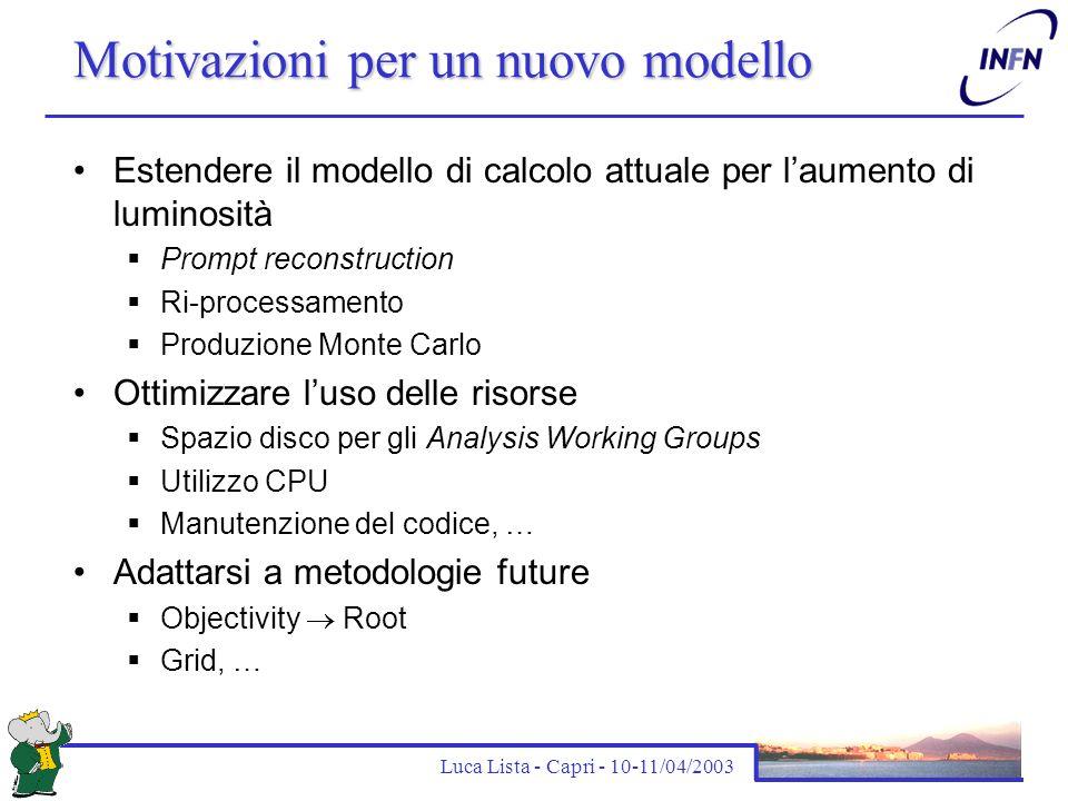 Luca Lista - Capri - 10-11/04/2003 Motivazioni per un nuovo modello Estendere il modello di calcolo attuale per l'aumento di luminosità  Prompt recon
