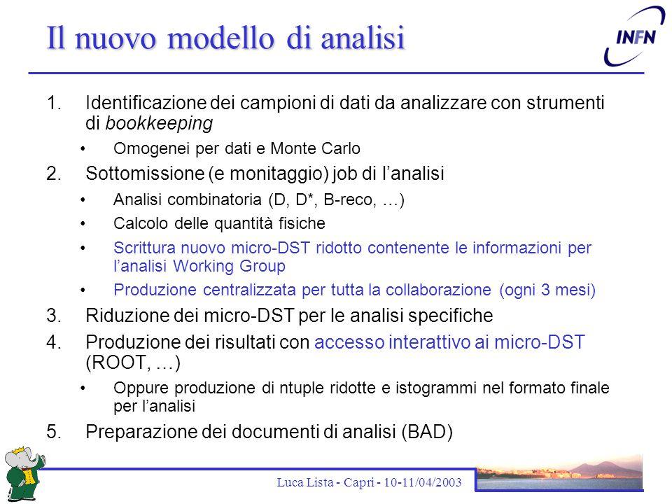 Luca Lista - Capri - 10-11/04/2003 Il nuovo modello di analisi 1.Identificazione dei campioni di dati da analizzare con strumenti di bookkeeping Omoge