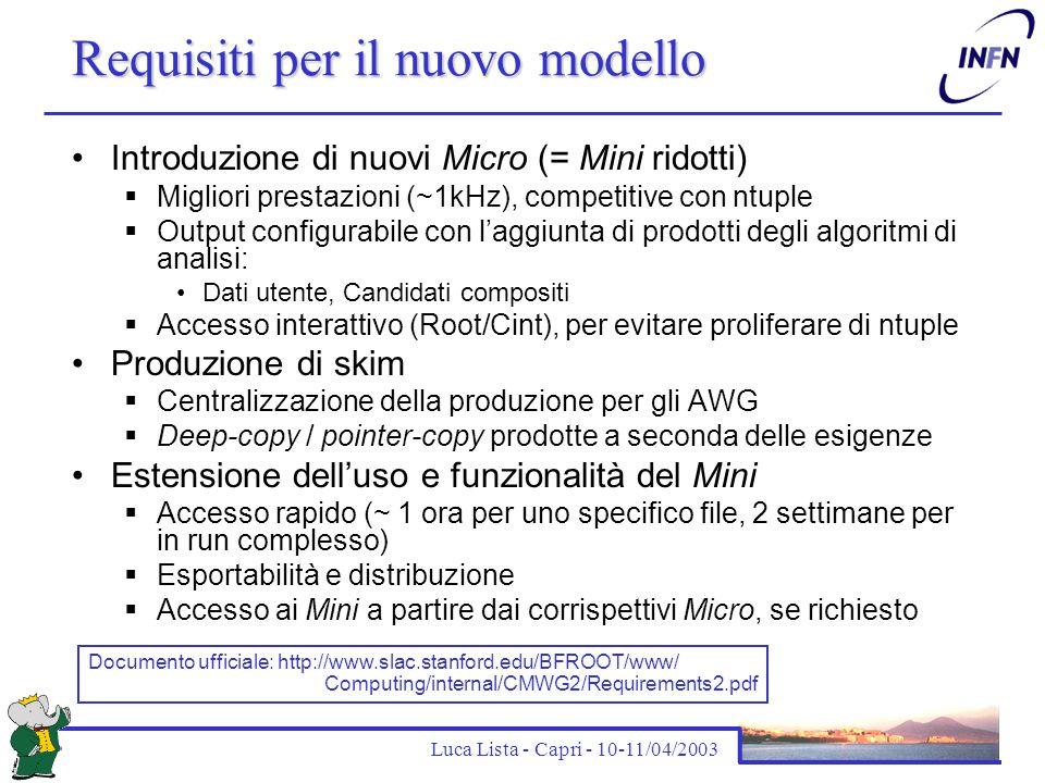 Luca Lista - Capri - 10-11/04/2003 Velocità di accesso Ricostruire le liste di candidati standard Accesso a tutti i candidati di tutte le liste  Ricostruire il MicroAdapter per ogni candidato  Momento, energia, … Tempo necessario: 26 msec/event  pentium 800MHz, AllEvents msec/eventoSum Bdb (read + unpack) Emc (trk match) Beta (load) Beta (Quals) Mini Ridotti2682313 I CalQual vengono ricalcolati