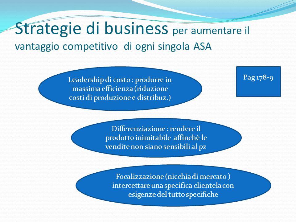 Strategie di business per aumentare il vantaggio competitivo di ogni singola ASA Leadership di costo : produrre in massima efficienza (riduzione costi