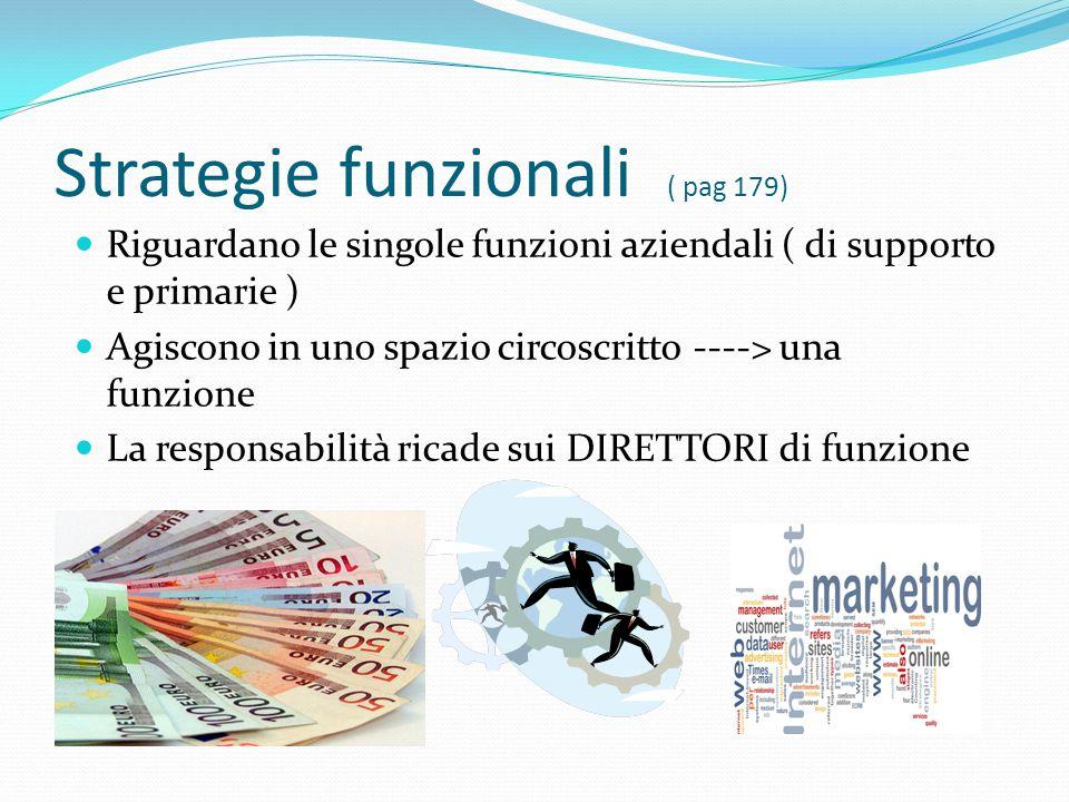 Strategie funzionali ( pag 179) Riguardano le singole funzioni aziendali ( di supporto e primarie ) Agiscono in uno spazio circoscritto ----> una funz