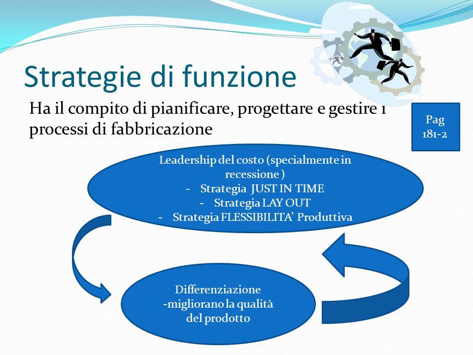 Strategie di funzione Ha il compito di pianificare, progettare e gestire i processi di fabbricazione Leadership del costo (specialmente in recessione