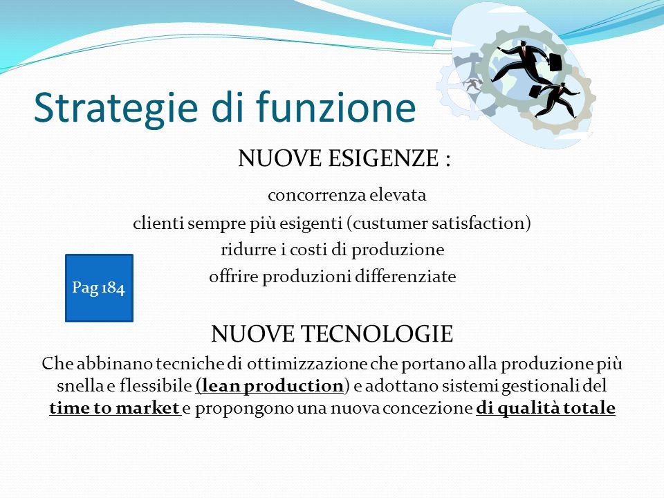 Strategie di funzione NUOVE ESIGENZE : concorrenza elevata clienti sempre più esigenti (custumer satisfaction) ridurre i costi di produzione offrire p