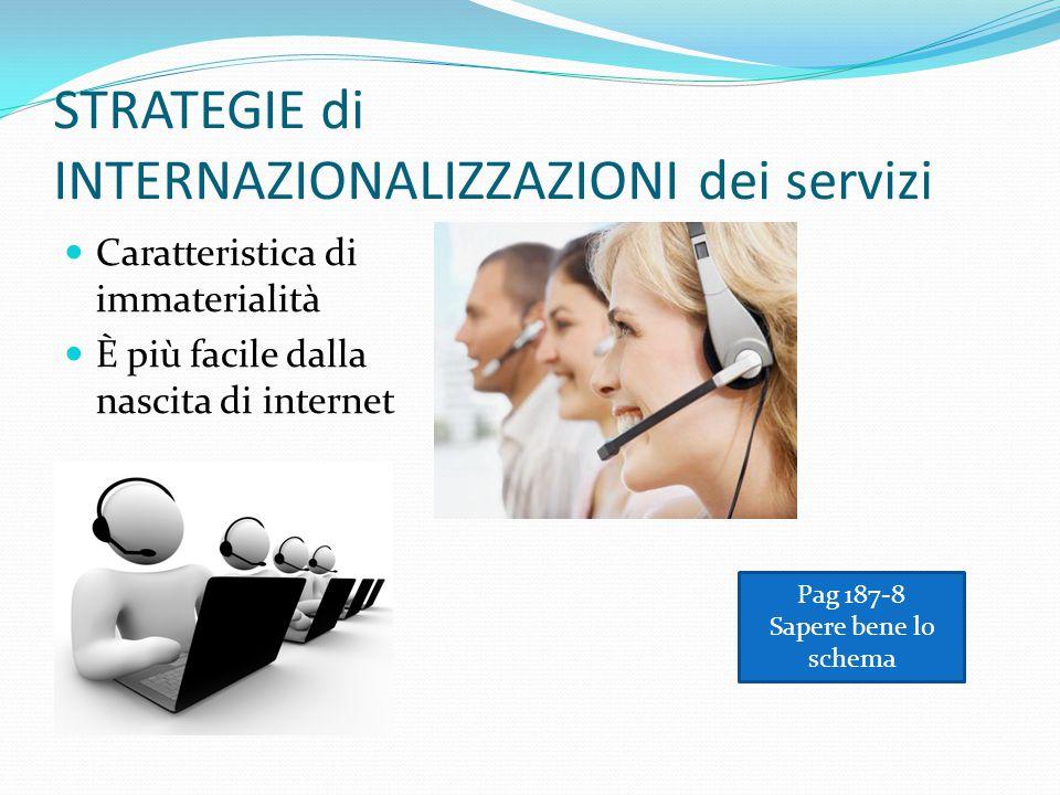 STRATEGIE di INTERNAZIONALIZZAZIONI dei servizi Caratteristica di immaterialità È più facile dalla nascita di internet Pag 187-8 Sapere bene lo schema
