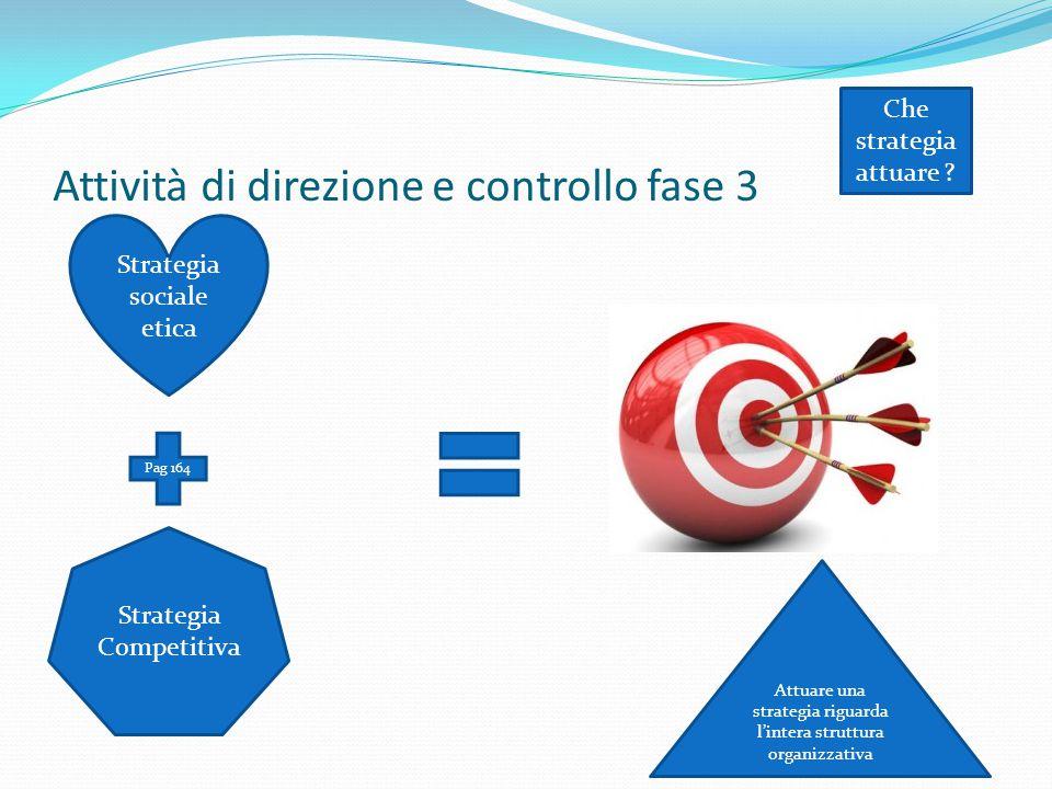 Attività di direzione e controllo fase 3 Che strategia attuare ? Strategia sociale etica Strategia Competitiva Pag 164 Attuare una strategia riguarda
