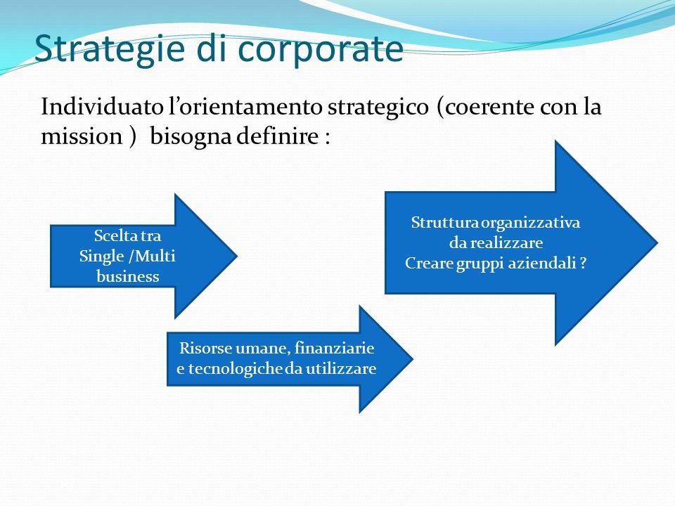 Strategie di corporate Individuato l'orientamento strategico (coerente con la mission ) bisogna definire : Scelta tra Single /Multi business Risorse u