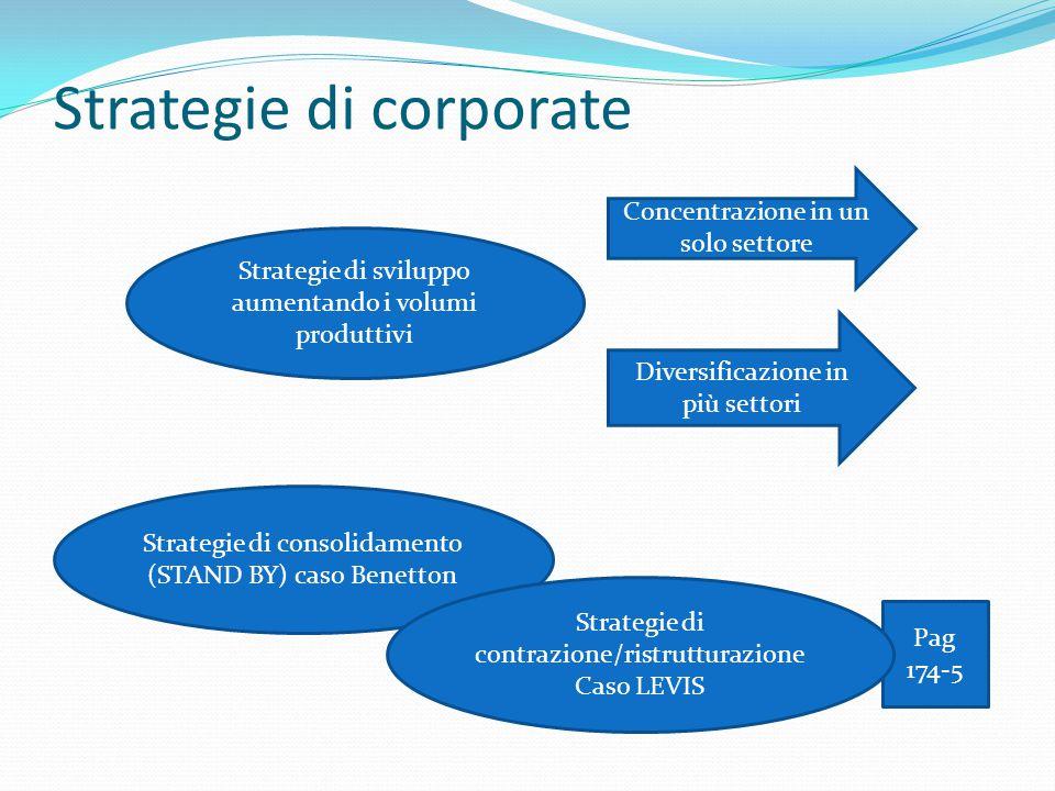 Strategie della funzione Che target .