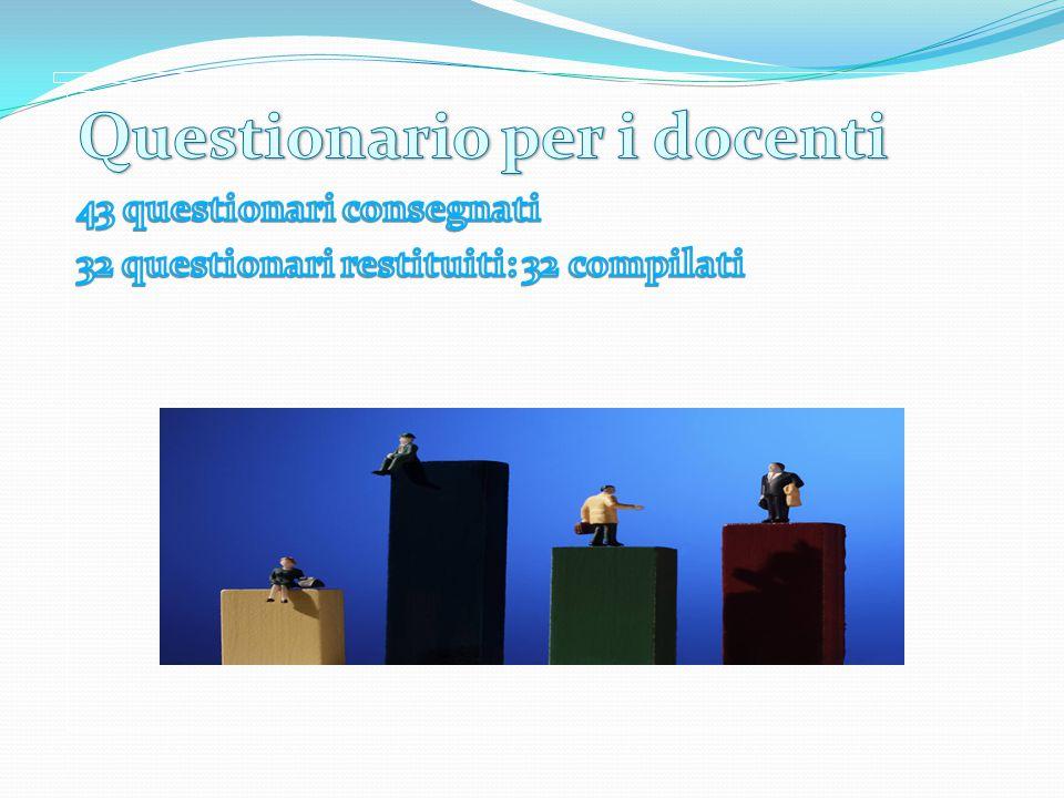 ISTITUTO COMPRENSIVO STATALE Padre Andrea G. MARTINI Padre Andrea G.