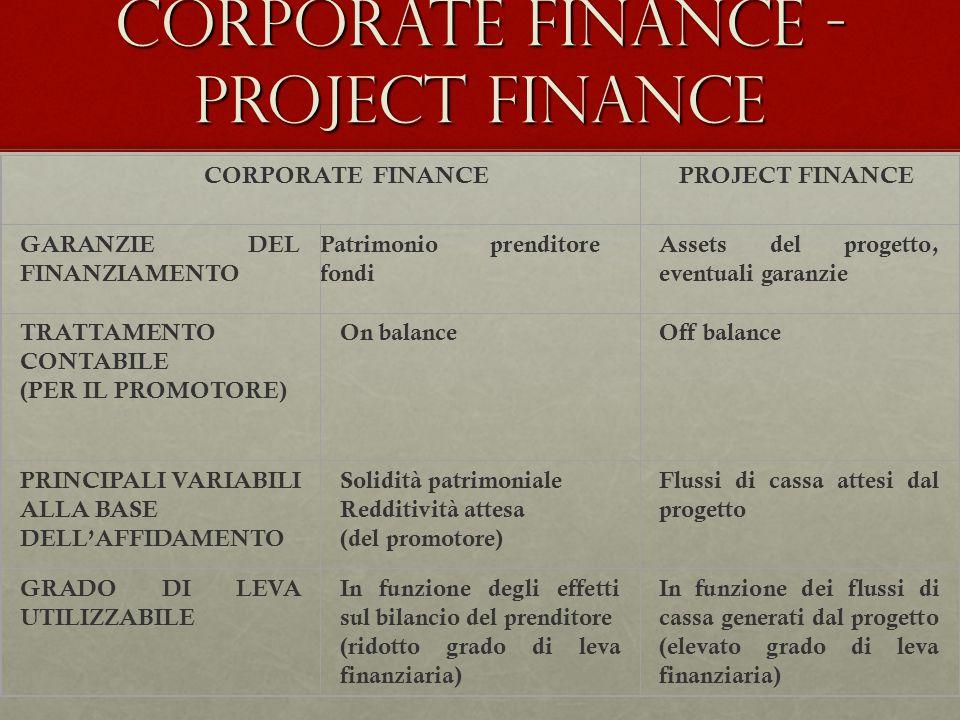Corporate finance - project finance CORPORATE FINANCE PROJECT FINANCE GARANZIE DEL FINANZIAMENTO Patrimonio prenditore fondi Assets del progetto, even