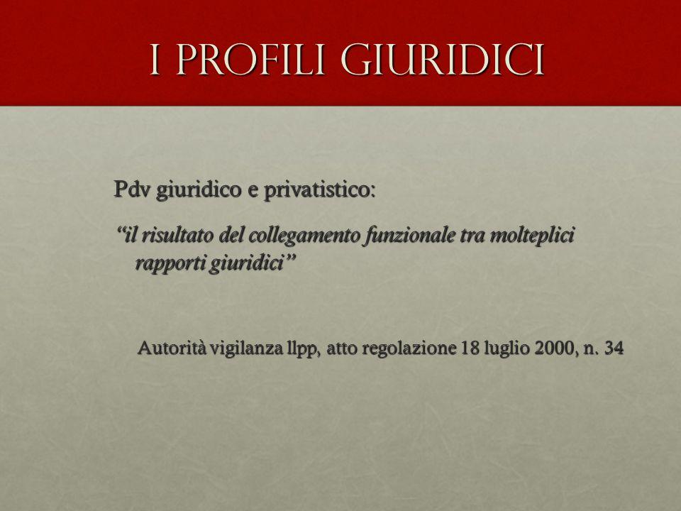 """Pdv giuridico e privatistico: """"il risultato del collegamento funzionale tra molteplici rapporti giuridici"""" Autorità vigilanza llpp, atto regolazione 1"""