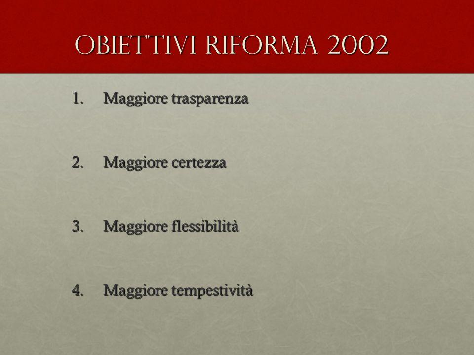 1.Maggiore trasparenza 2.Maggiore certezza 3.Maggiore flessibilità 4.Maggiore tempestività Obiettivi riforma 2002