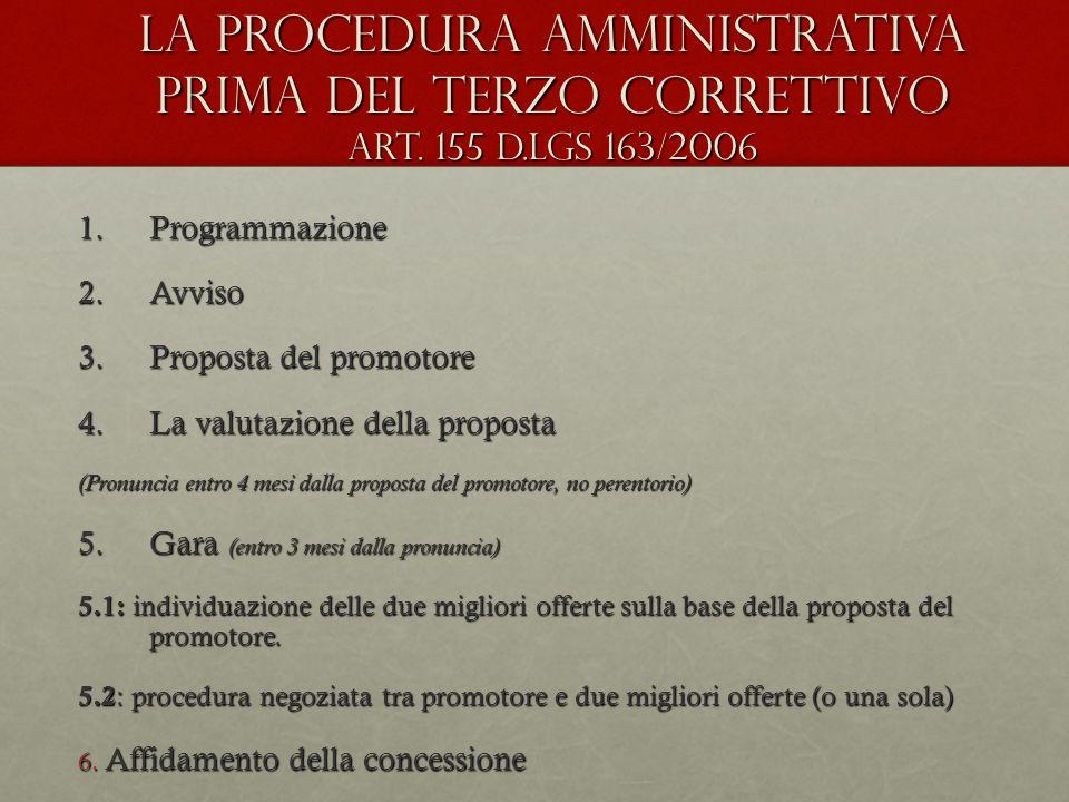 1.Programmazione 2.Avviso 3.Proposta del promotore 4.La valutazione della proposta (Pronuncia entro 4 mesi dalla proposta del promotore, no perentorio