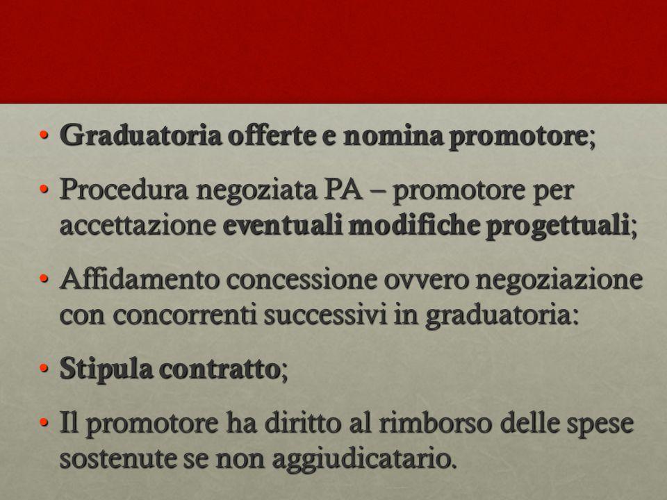 Graduatoria offerte e nomina promotore ; Graduatoria offerte e nomina promotore ; Procedura negoziata PA – promotore per accettazione eventuali modifi