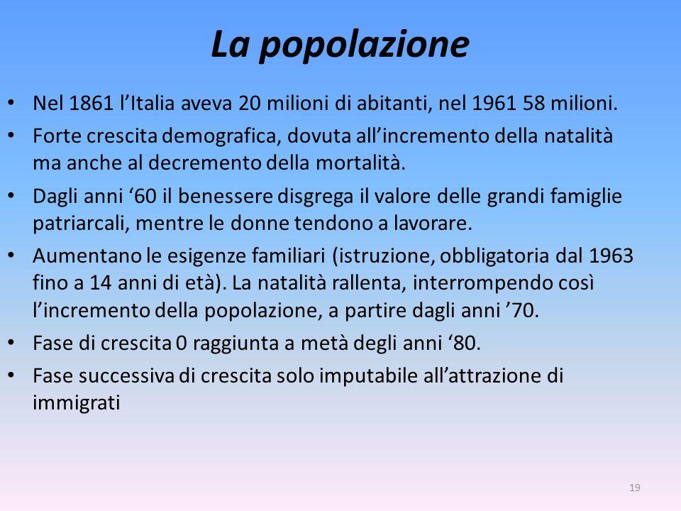 La popolazione Nel 1861 l'Italia aveva 20 milioni di abitanti, nel 1961 58 milioni. Forte crescita demografica, dovuta all'incremento della natalità m
