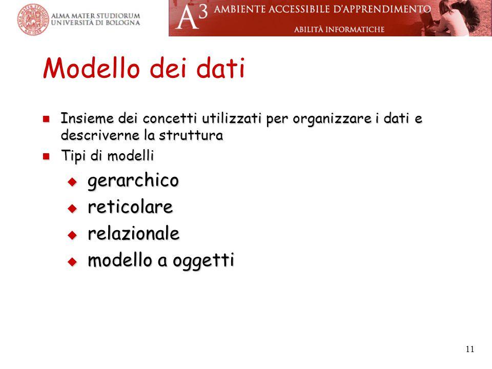 11 Modello dei dati Insieme dei concetti utilizzati per organizzare i dati e descriverne la struttura Insieme dei concetti utilizzati per organizzare i dati e descriverne la struttura Tipi di modelli Tipi di modelli  gerarchico  reticolare  relazionale  modello a oggetti