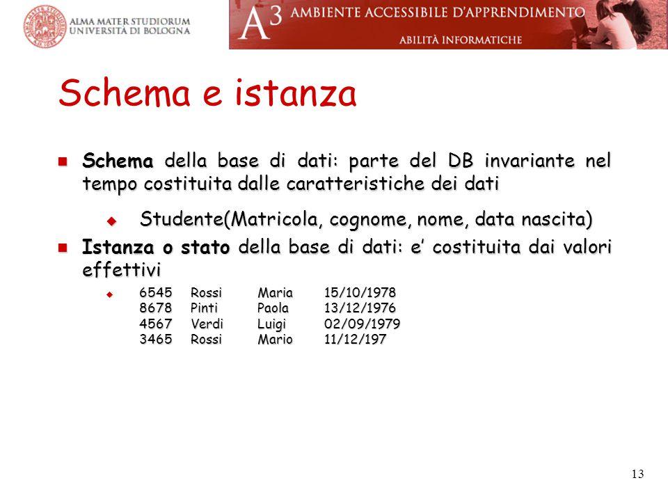 13 Schema e istanza Schema della base di dati: parte del DB invariante nel tempo costituita dalle caratteristiche dei dati Schema della base di dati: