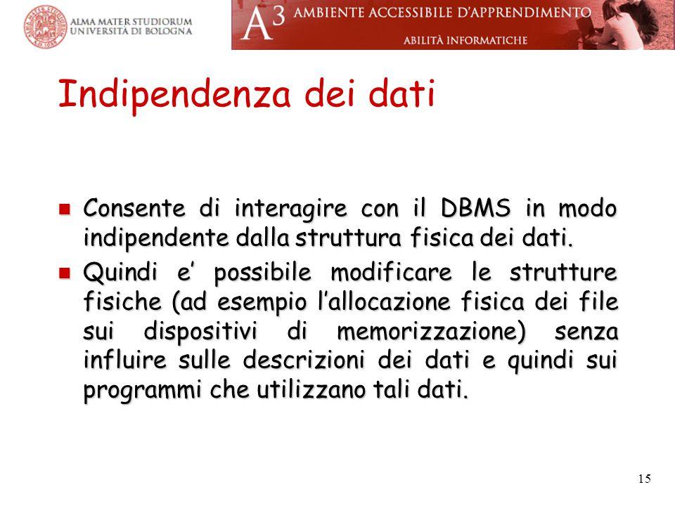 15 Indipendenza dei dati Consente di interagire con il DBMS in modo indipendente dalla struttura fisica dei dati.