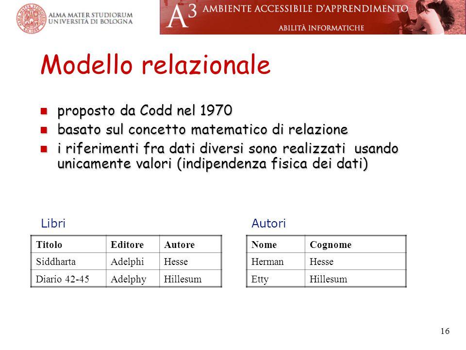 17 Relazione Nel senso delle basi di dati e' una tabella nella quale e' presente una prima riga contenente le intestrazioni di ogni colonna (ossia i nomi delgi attributi) e dove le altre righe contengono i valori.