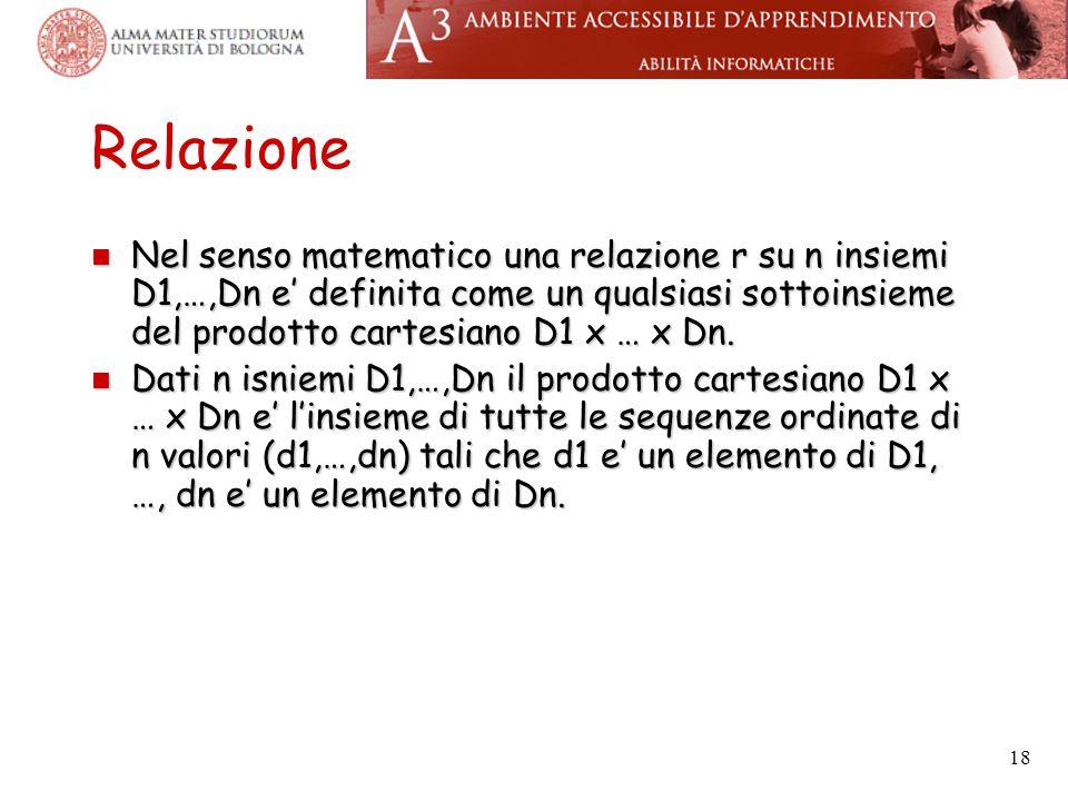 18 Relazione Nel senso matematico una relazione r su n insiemi D1,…,Dn e' definita come un qualsiasi sottoinsieme del prodotto cartesiano D1 x … x Dn.