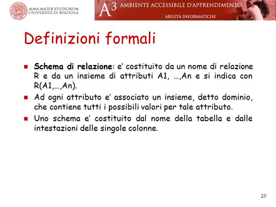 20 Definizioni formali Schema di relazione: e' costituito da un nome di relazione R e da un insieme di attributi A1, …,An e si indica con R(A1,…,An).