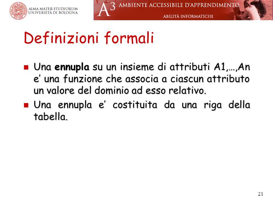 21 Definizioni formali Una ennupla su un insieme di attributi A1,…,An e' una funzione che associa a ciascun attributo un valore del dominio ad esso relativo.