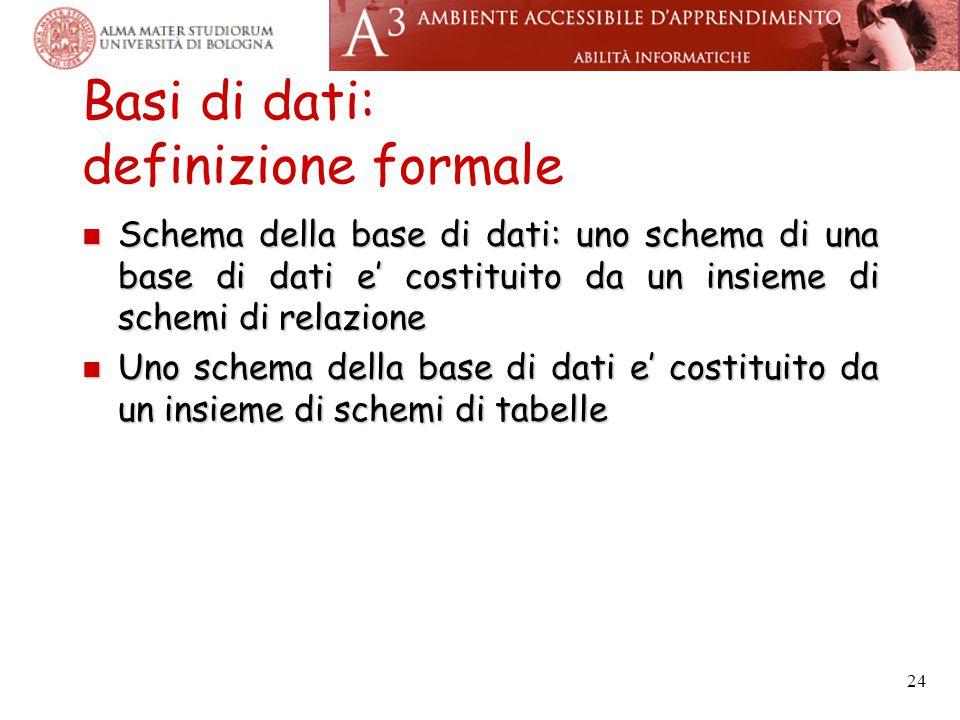 24 Basi di dati: definizione formale Schema della base di dati: uno schema di una base di dati e' costituito da un insieme di schemi di relazione Schema della base di dati: uno schema di una base di dati e' costituito da un insieme di schemi di relazione Uno schema della base di dati e' costituito da un insieme di schemi di tabelle Uno schema della base di dati e' costituito da un insieme di schemi di tabelle