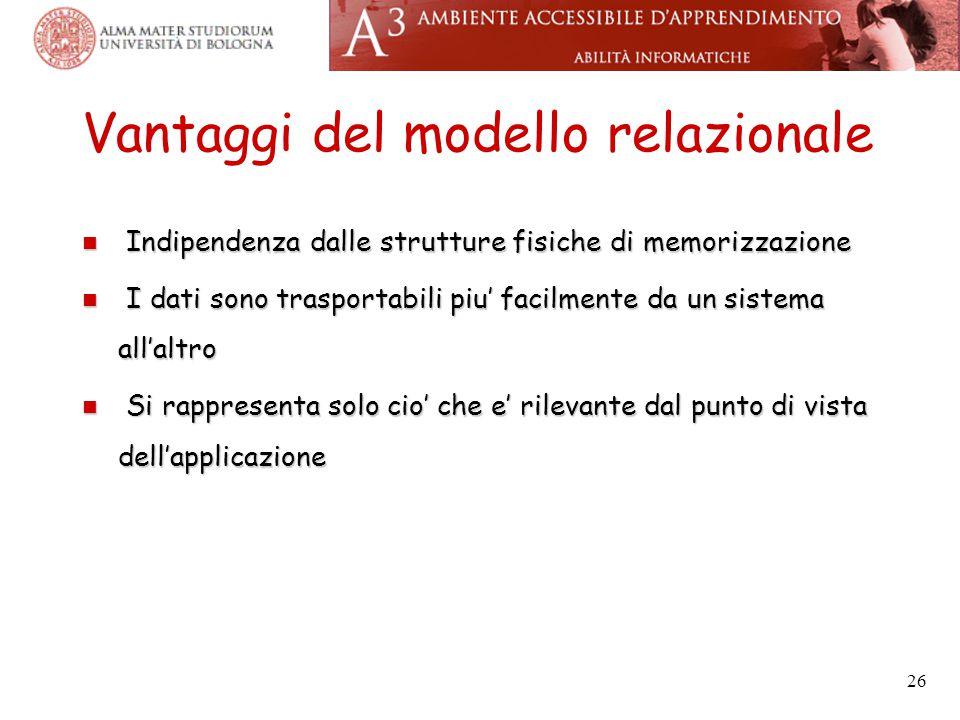 26 Vantaggi del modello relazionale Indipendenza dalle strutture fisiche di memorizzazione Indipendenza dalle strutture fisiche di memorizzazione I da