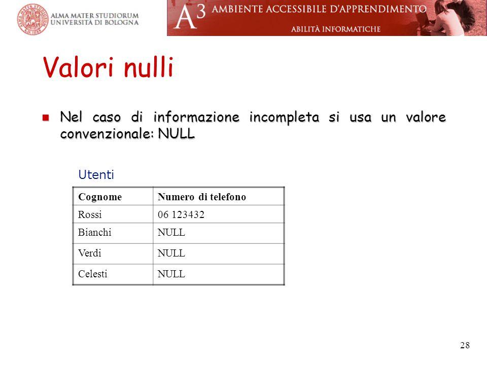 28 Valori nulli Nel caso di informazione incompleta si usa un valore convenzionale: NULL Nel caso di informazione incompleta si usa un valore convenzionale: NULL Utenti CognomeNumero di telefono Rossi06 123432 BianchiNULL VerdiNULL CelestiNULL