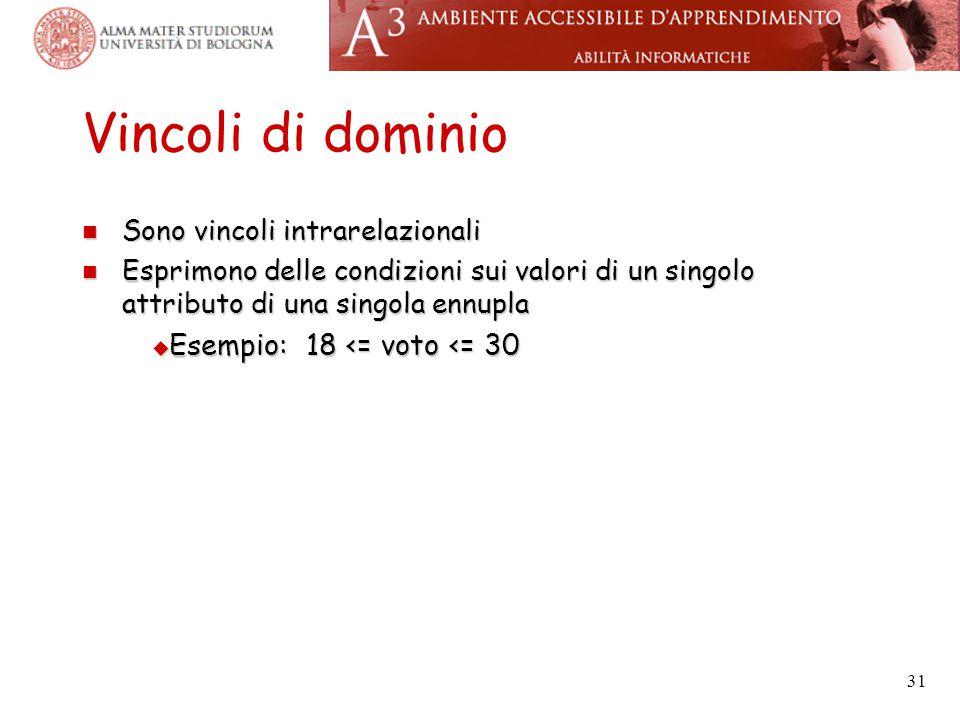 31 Vincoli di dominio Sono vincoli intrarelazionali Sono vincoli intrarelazionali Esprimono delle condizioni sui valori di un singolo attributo di una singola ennupla Esprimono delle condizioni sui valori di un singolo attributo di una singola ennupla  Esempio: 18 <= voto <= 30